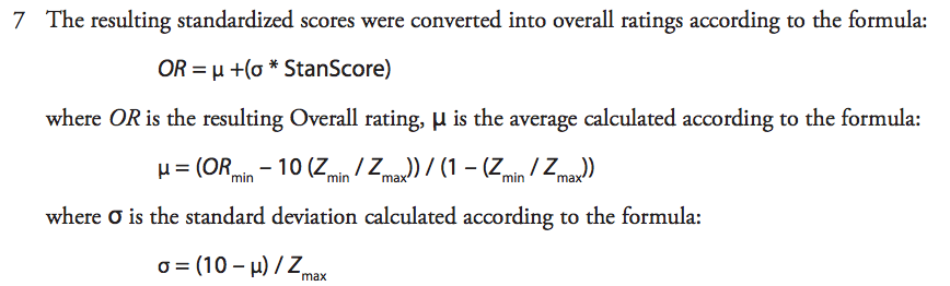 Formula used to determine overall school rating. Source: Fraser Institute